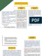 Mapa Conceptual.. Metodos de Investigación