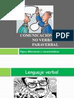 Clase 2-comunicaciòn verbal y no verbal CORIA