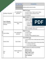 Proposition contenu rattrapage.pdf