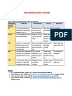 Evidencia1-AA1-Redes-WilsonRiosV