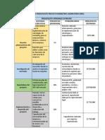 TABLA DE PRESUPUESTO PROYECTO MARKETING LABORATORIO SERES.docx