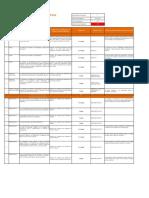 Diagnostico plan de emergencias  productos quimicos MK