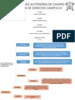 Cuadro sinóptico recurso administrativo2