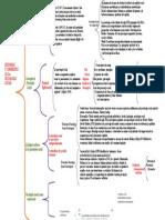 Cuadro sinoptico_ Historia y corrientes de la psicologia social