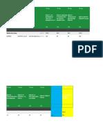 Calificaciones COM-C3-ANT-NOCHE  27-09-2020