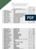 Rezultate_Necalificati_inainte_de_contestatii.pdf
