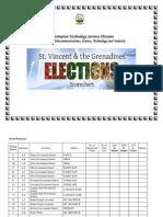 election score sheet