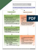 Etapes_de_projet_routier1.pdf