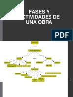 2. FASES Y ACTIVIDADES DE UNA OBRA