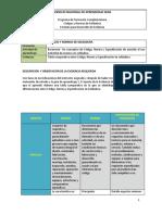 TABLA COMPARATIVA 1 (Soldadura)