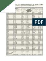 Число осужденных за контрреволюционные и другие особо опасные государственные преступления в 1921.docx