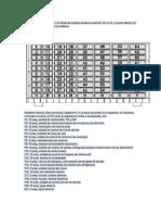 fusibles-amarok.pdf