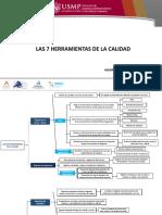 7 HERRAMIENTAS DE CALIDAD- ESTEFANI CUBAS.pptx