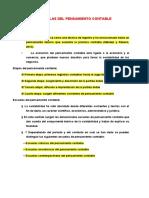 ESCUELAS DEL PENSAMIENTO CONTABLE FINAL.docx