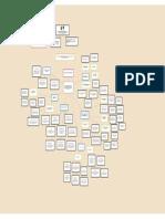 Organizador Gráfico Psicología Organizacional.pdf