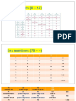 Basic French arithmetic