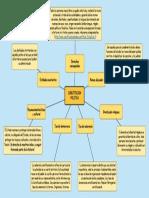ASPECTOS FUNDAMENTALES DE LA CONSTITUCIÓN (1).pdf