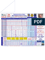 2004 HOME SALES Summary +5 YR Totals-Mukilteo School District Price Range 8-12-08