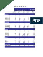 Tariff Schedule 2008