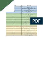 Tarea 1- Panorama General Tito (preliminar).docx