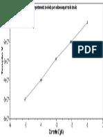 diodo negativo.pdf