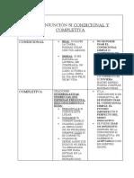 PARTE TEÓRICA (13) (la conjunción si condicional y completiva)