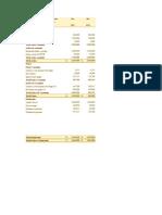 Analisis de Estados Financieros AF1