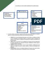 Uso de Excel y Access Para El Desarrollo de Aplicaciones Administrativas Empresariales