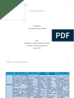 Actividad 2 - Los contextos de la inclusión  definitiva.docx