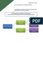 Estructura Del Departamento De Relaciones Públicas - Rafael Messon - 2015-1499.pdf