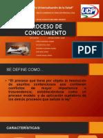 PROCESO DE CONOCIMIENTO DIAPO.pdf