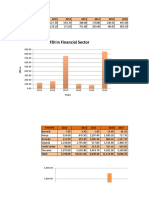 FDI Data