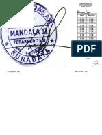 JADWAL REMIDIAL DAN PENGAYAAN SEMERTER 1   Kelas 2 A.doc