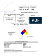 datos del gas natural