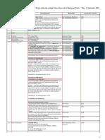 01-Tender Information Form