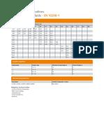EN 10208-1 Pipe dimensions-EXTRAS