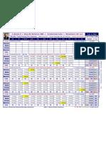 C.  2005-2009 CONDO SALES-5 year monthly data-Mukilteo School Dist high-low & median-average prices 8-10-08