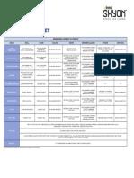 IREO Skyon Specification.pdf