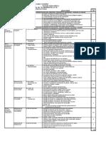 Requerimientos de entrega Proyecto Final (1)