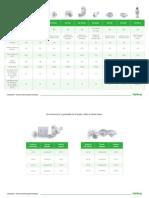 Tabela_Comparativa_Linha_Sensores_Presenca_01-19