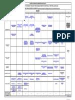 0 PLAN DE ESTUDIOS APT CREDITOS.pdf