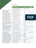 Reporte curso de ventas - La Huerta (9 dic 19).pdf