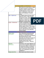 PARA UN EQUILIBRIO AYURVÉDICO.docx