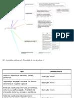 02 - Imunidades relativas ao IPI