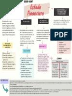 Estudios Financiero