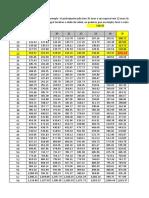 Pesquisa de Preços com INDICE e PROCV_ricardomlj 19_06_11.xlsx