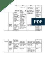 ELEMENTE DE CONSTRUCŢIE A COMUNICĂRII XI-XII