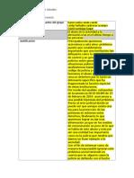 Formato de entrega diseño metodológico 22-05-2020 (2)