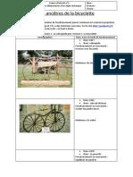 Tcc 4 histoire du vélo CI3- Activité1 200617