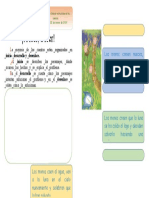guía 3. inicio, desarrollo, desenlace.docx